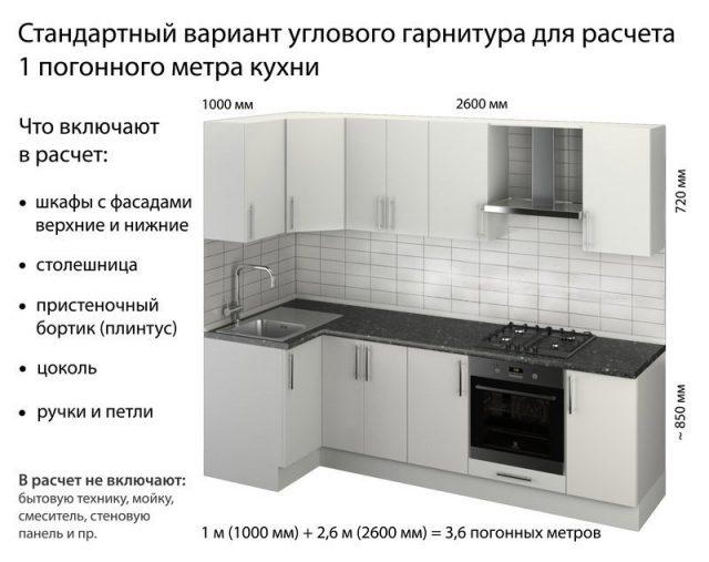 Базовая комплектация кухни