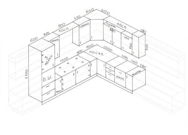 План расстановки мебели на кухне