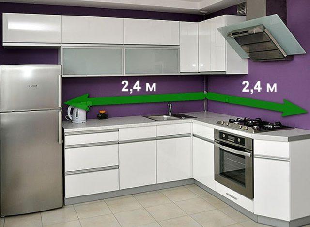 Расчет общей длины кухни