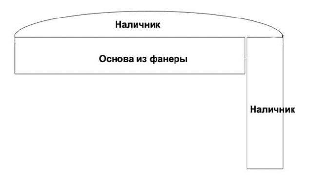 Схема крепления наличников