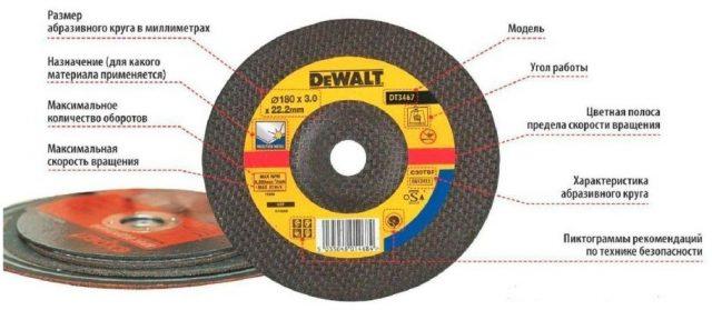 Как выбрать отрезные диски для болгарки по металлу