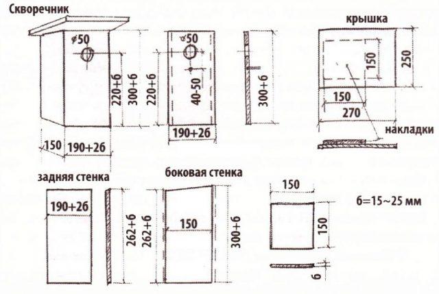 Vnachale-nuzhno-podgotovit-chertezh-skvorechnika-640x429 Как сделать скворечник своими руками – 7 мастер-классов чертежи!